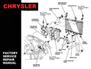 Thumbnail CHRYSLER TOWN & COUNTRY / VOYAGER 2001 2002 2003 2004 2005 2006 2007  SERVICE REPAIR WORKSHOP MANUAL  W/ DIAGNOSTIC MANUAL (PDF)