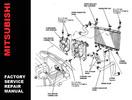 Thumbnail MITSUBISHI LANCER EVOLUTION 4 & 5 1996 1997 1998 SERVICE REPAIR WORKSHOP MANUAL AND TECHNICAL INFORMATION MANUAL